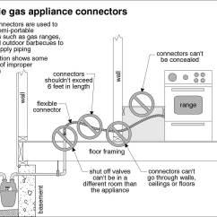 Maytag Refrigerator Thermostat Schematic Diagram 4 Pin Molex Wiring Carrier Heat Pump Get Free Image About