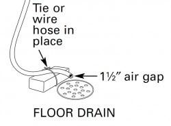 Water Softener Installation Defects