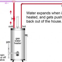 How To Hook Up A Water Softener Diagram 5 Wire Trailer Wiring Why The Relief Valve At Heater Is Leaking, And What Do About It