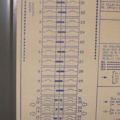 Circuit Breaker Panel Wiring Diagram Honeywell Thermostat Rth6350d1000 How To Know When Tandem Breakers Can Be Used Aka Cheater Panelboard 4