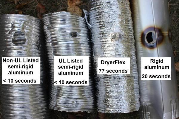 Dryerflex Superior Dryer Transition Duct
