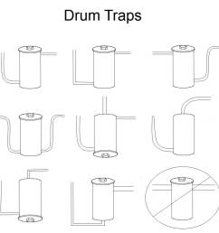 drum trap diagrams [ 1000 x 1000 Pixel ]