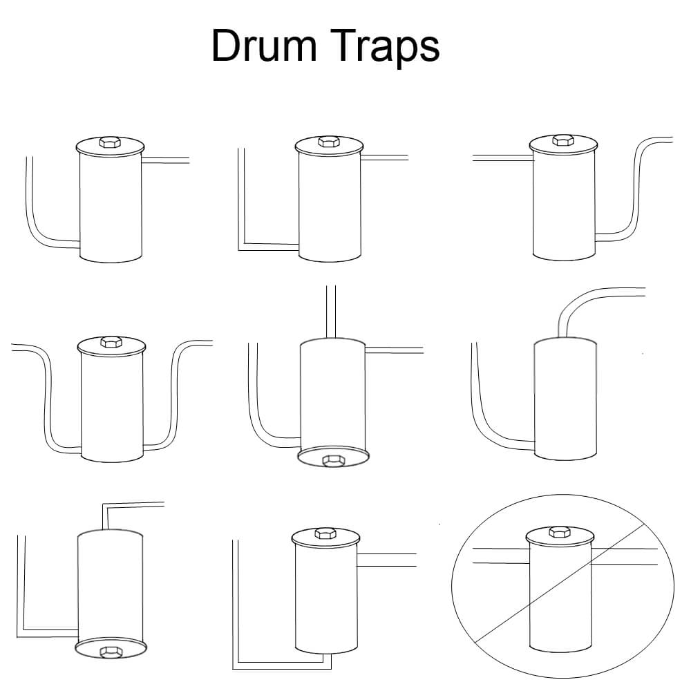 hight resolution of drum trap diagrams