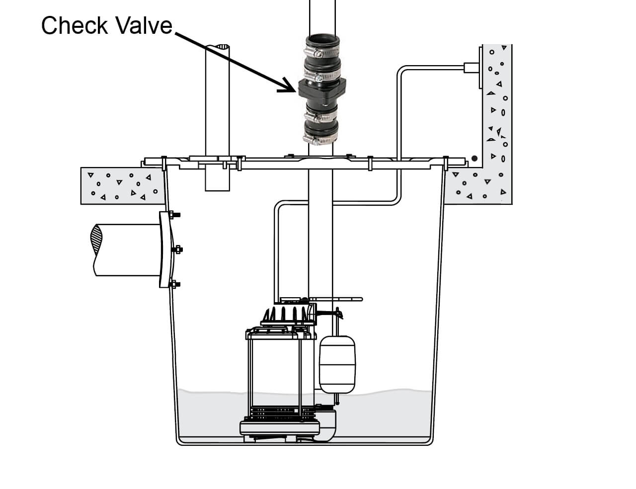 check valve plumbing diagram