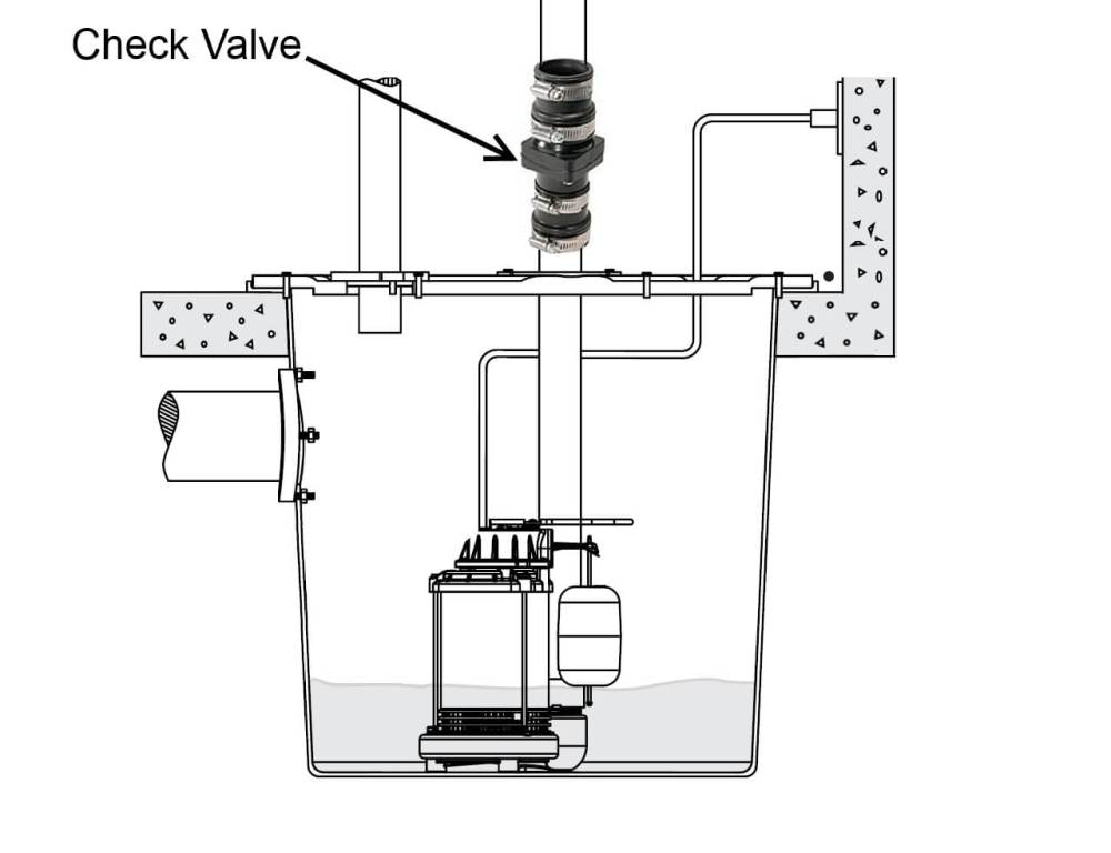 medium resolution of 2 a missing check valve