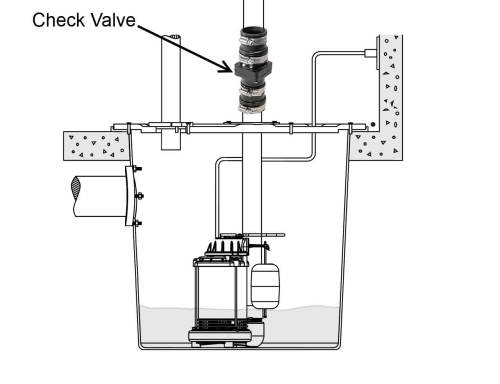small resolution of 2 a missing check valve