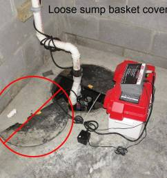 a loose or missing sump basket cover [ 1440 x 1080 Pixel ]