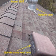Types Of Kitchen Exhaust Fans Essential Tools For The Roof Vents: Problems And Solutions