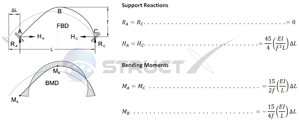 metric conversion diagram usb pinout fixed arch - parabolic support moved