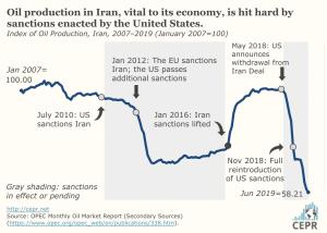 Biden administration 'walking a tightrope' on Iran