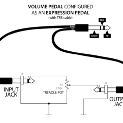 Trs Insert Cable Wiring Diagram Sorting Shapes Venn Worksheet Strymon Tech Corner 3 Volume Pedal As An Expression Schematic For A Used