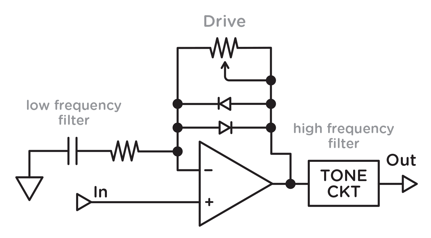 Single Stage And Multistage Gain Topologies Sunset And