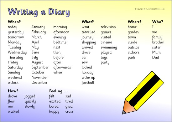 Dear Diary St Stephen's C Of E Primary School