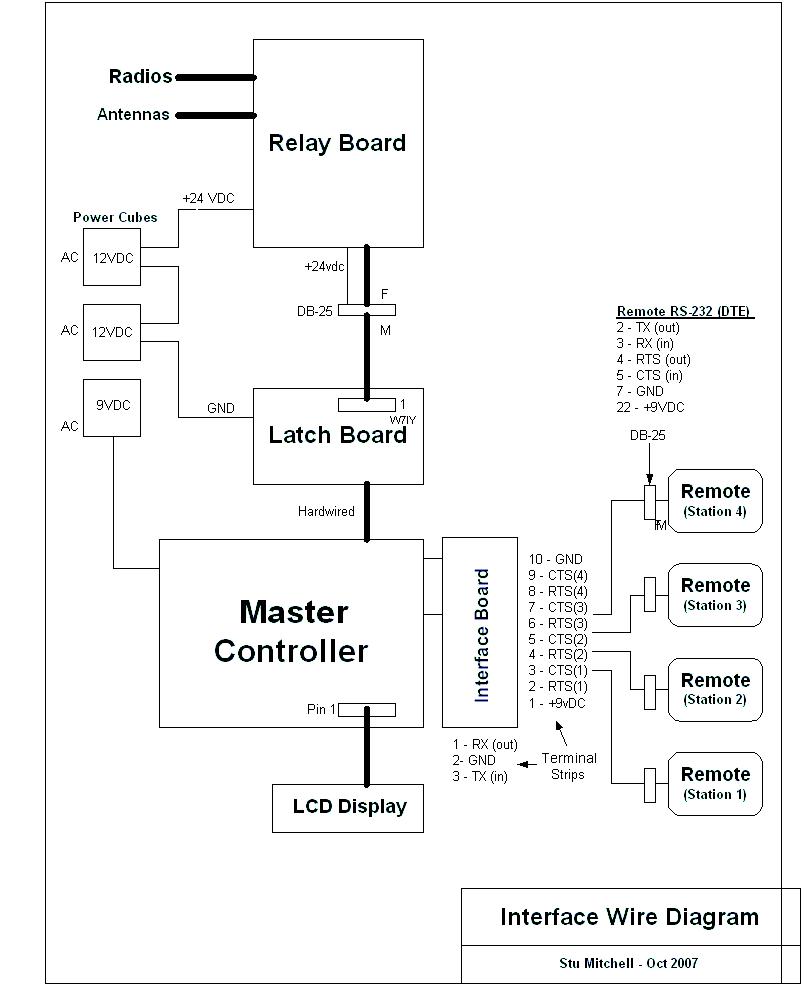Block diagram block diagram and module wiring diagram relay