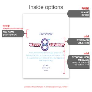 8th birthday card for boy edit name circles bth112 inside options
