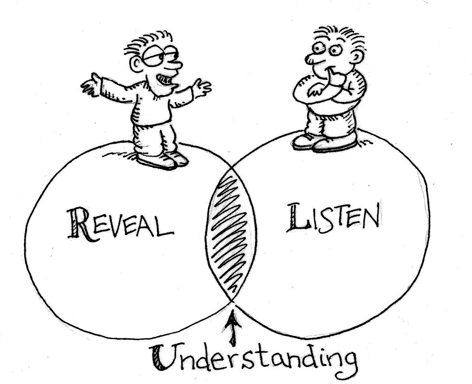 Understanding and acceptance means listening, even if you