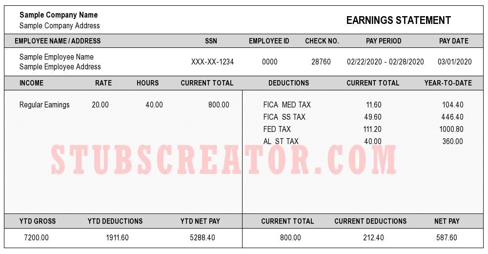 Payroll checklist template helps the management to ensure the work has been performed accordingly. Most Usable Pay Stub Template Stubscteator Com