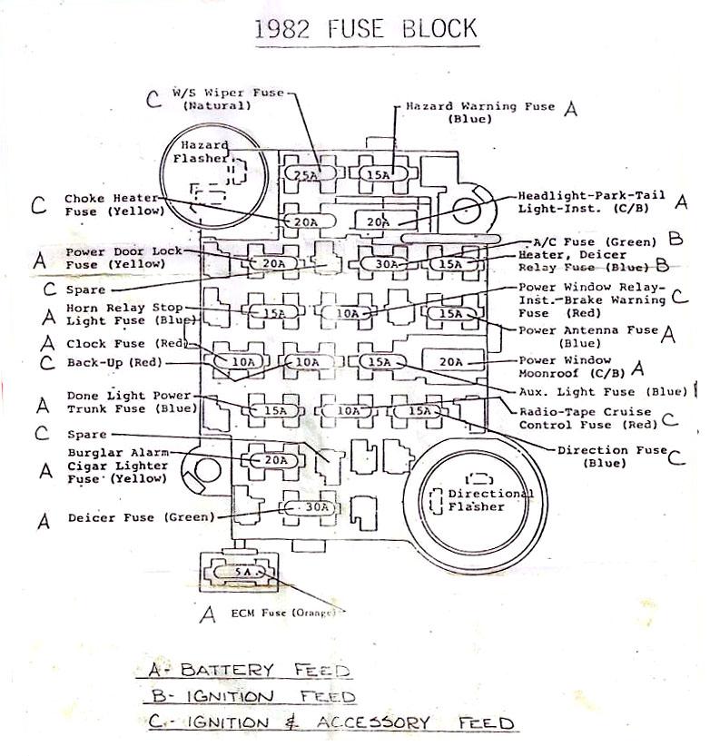 Lark Trailer Wiring Diagram Reese Trailer Wiring Diagram