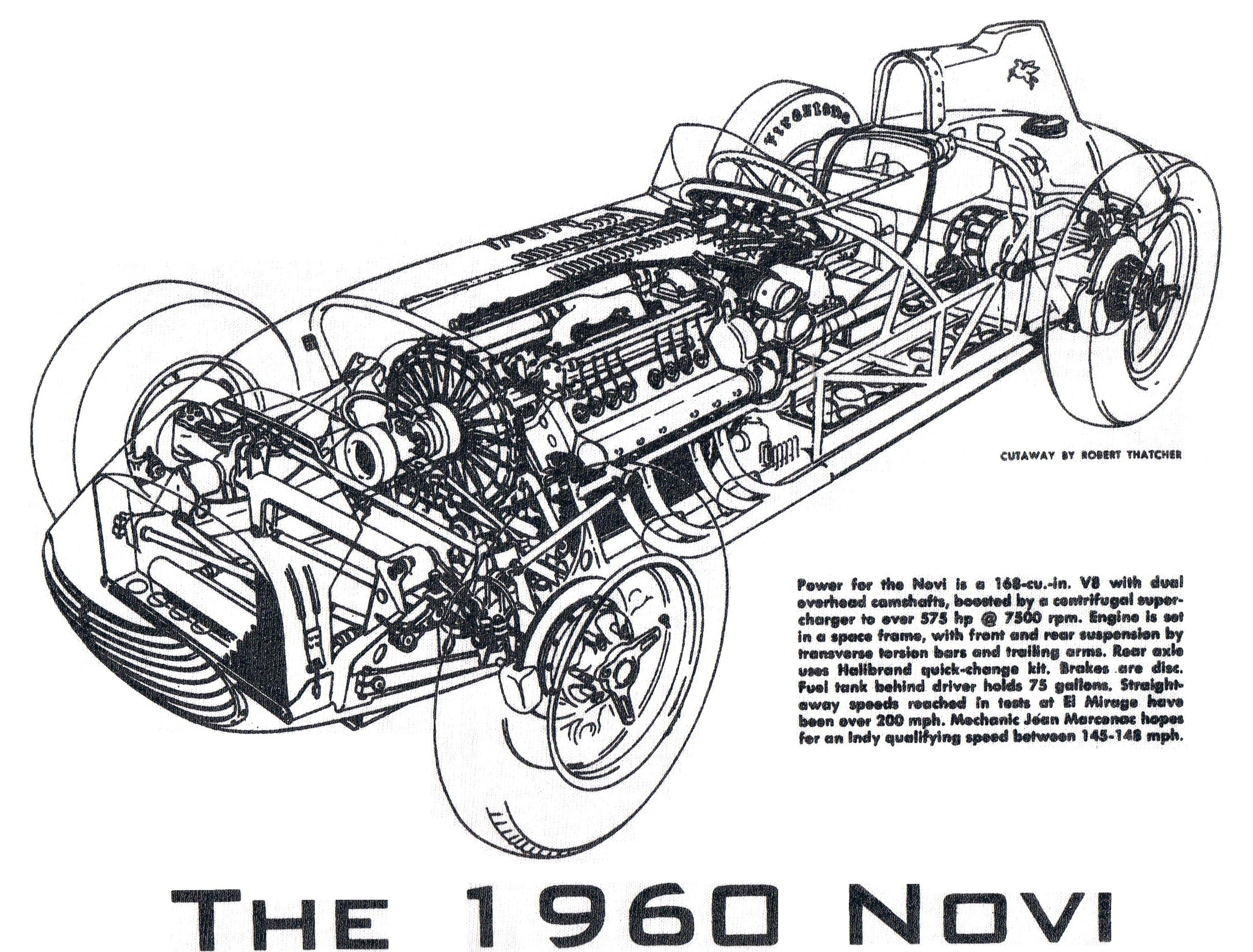 Bob Johnstones Studebaker Resource Website The Novi Engine
