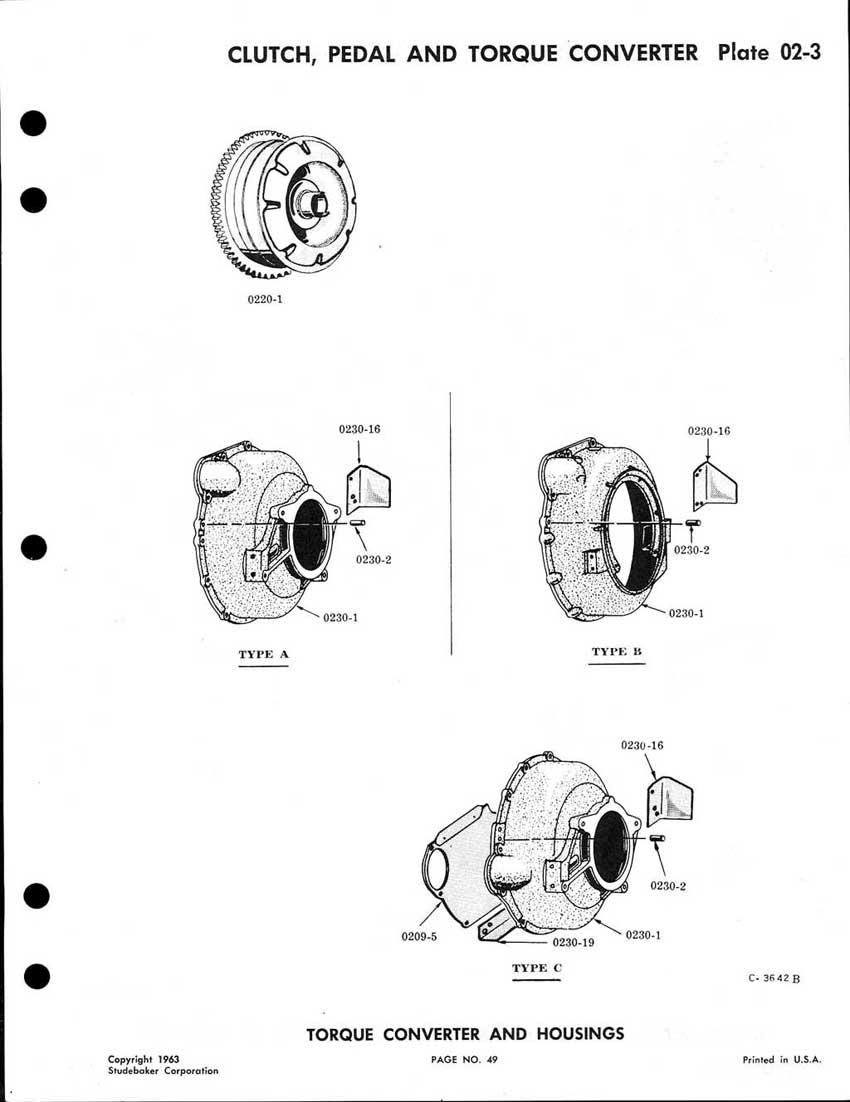 Bob Johnstones Studebaker Resource Website (Studebaker