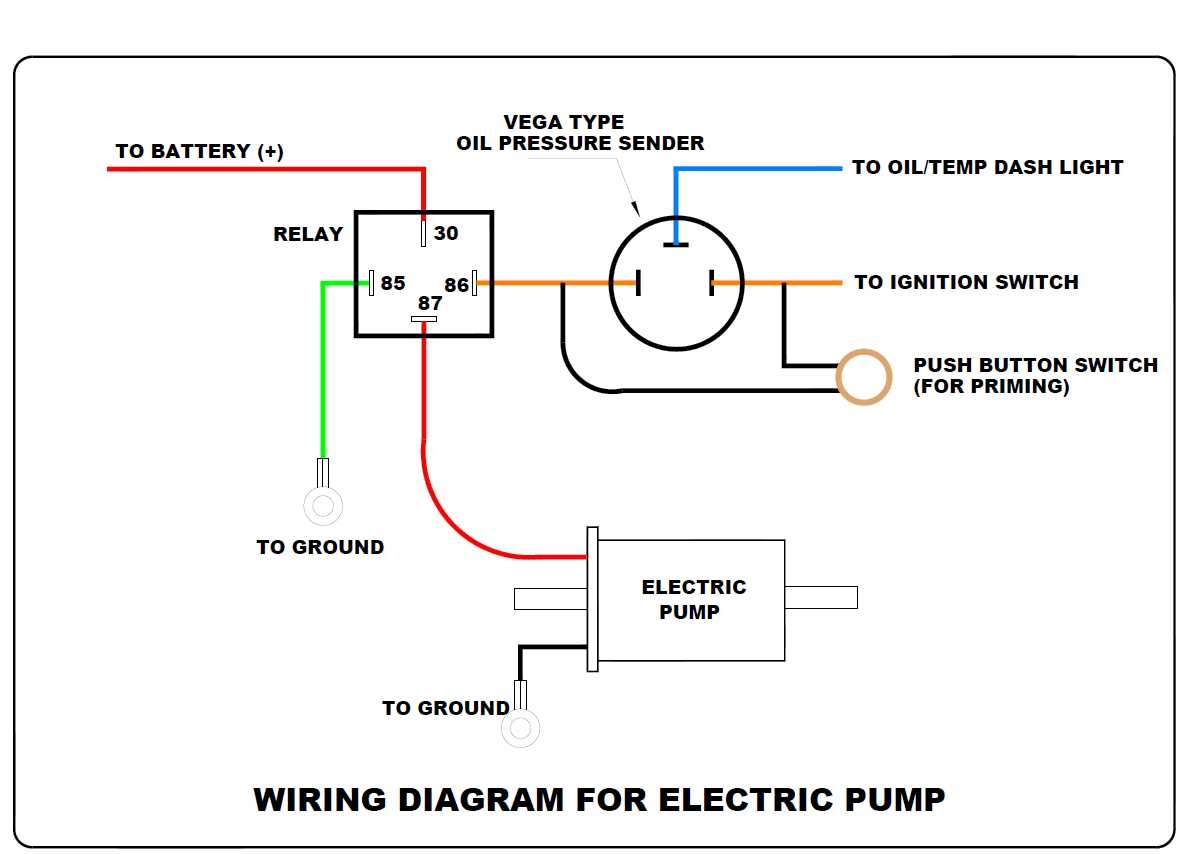 b16a vtec solenoid wiring diagram diagrams oil pressure switch schematic library best