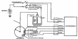 Bob Johnstones Studebaker Resource Website (Ford HEI