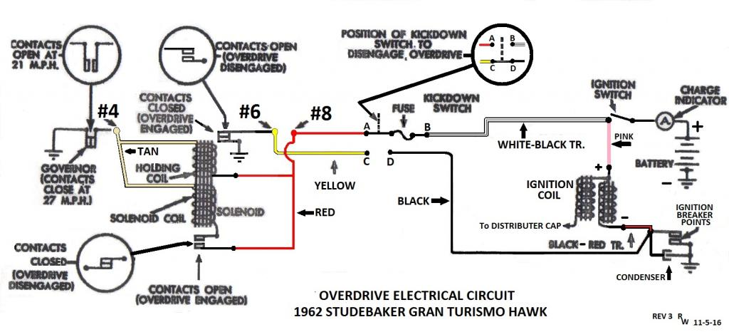 Transmission: Overdrive wiring by braille
