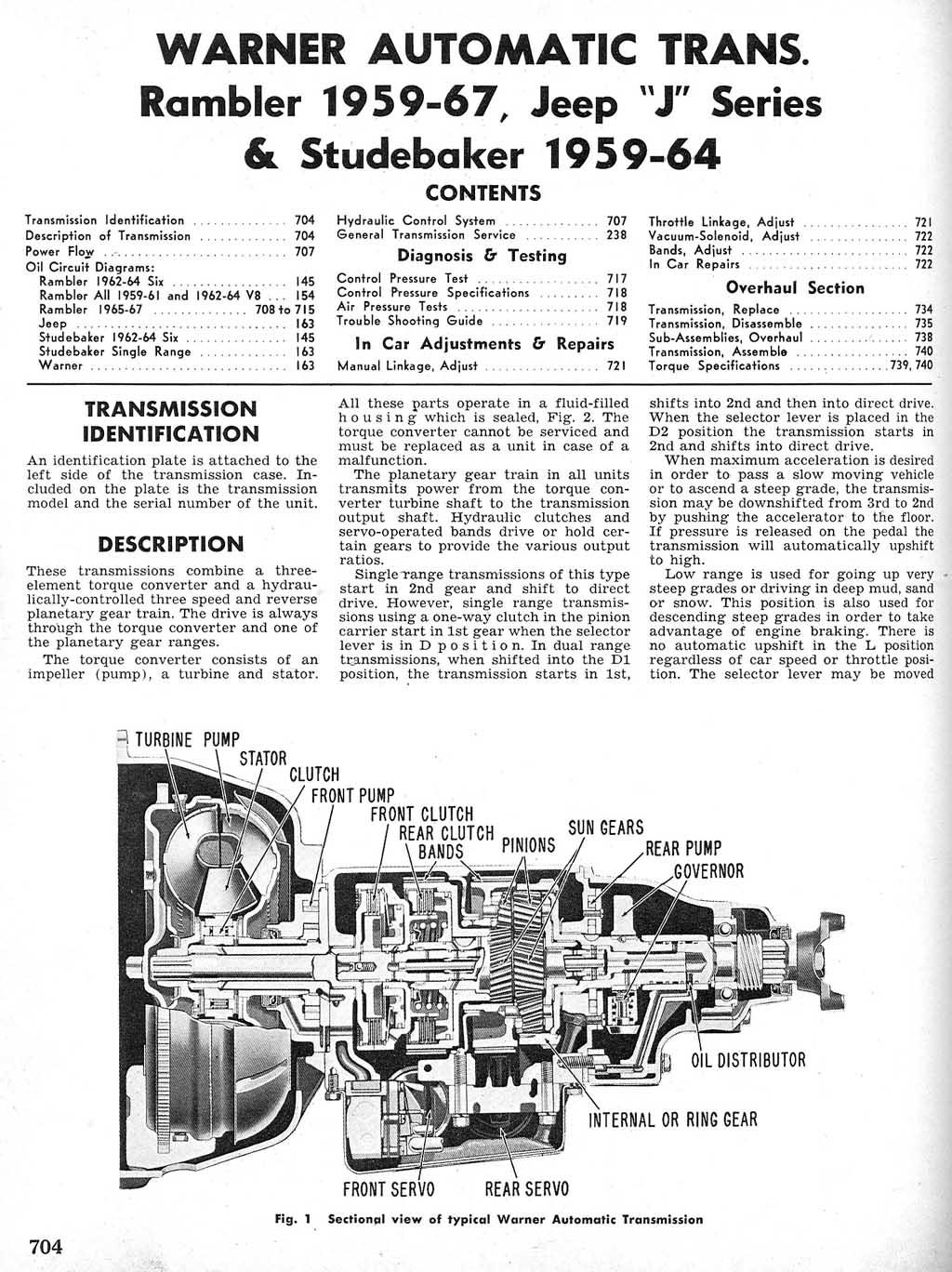 Bob Johnstones Studebaker Resource Website (Motor's