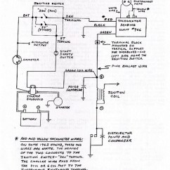 Pertronix Ignitor Ii Wiring Diagram Consumer Box Tach -