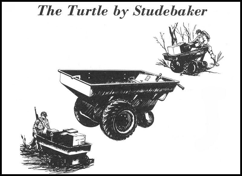 Bob Johnstones Studebaker Resource Website ( Studebaker
