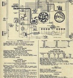 bob johnstones studebaker resource website old 1953 studebaker commander wiring diagram 1950 studebaker champion turn [ 1152 x 1600 Pixel ]