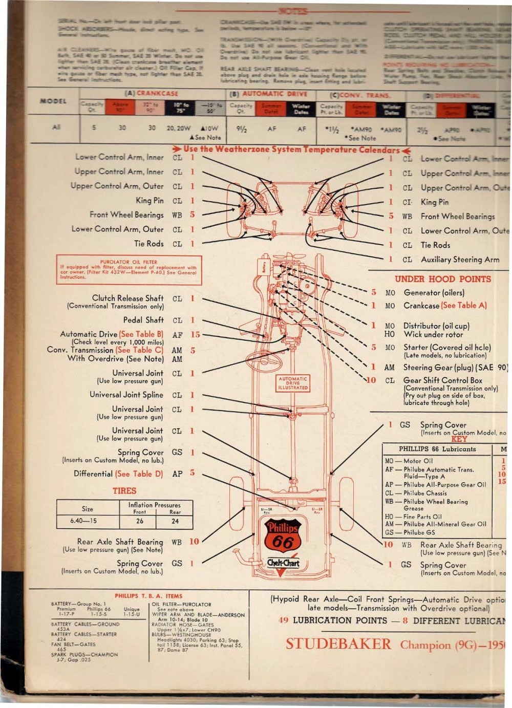 medium resolution of pictures 1949 1951 ford car wiring diagram manual reprint 1949 desoto 1954 desoto