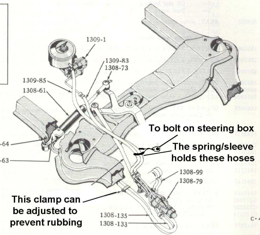 medium resolution of power steering hoses are often routed badly on avanti s the hoses to the ram from the control valve are well shown in the illustration from the parts