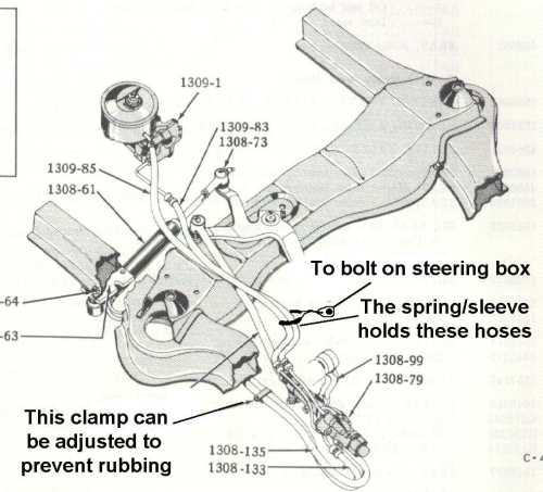 small resolution of power steering hoses are often routed badly on avanti s the hoses to the ram from the control valve are well shown in the illustration from the parts