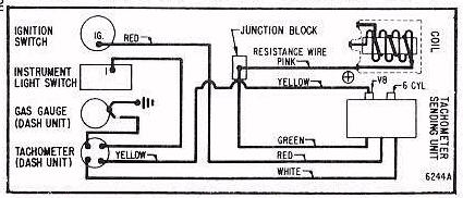 Daytona Digital Tachometer Wiring Diagram, Daytona, Get