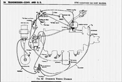 Borg Warner Overdrive Wiring Diagram Borg Warner Overdrive