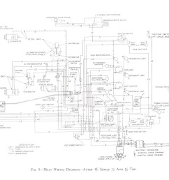 1949 studebaker wiring harness data wiring diagram updatestudebaker wiring diagrams car block wiring diagram 1950 studebaker [ 1577 x 1125 Pixel ]