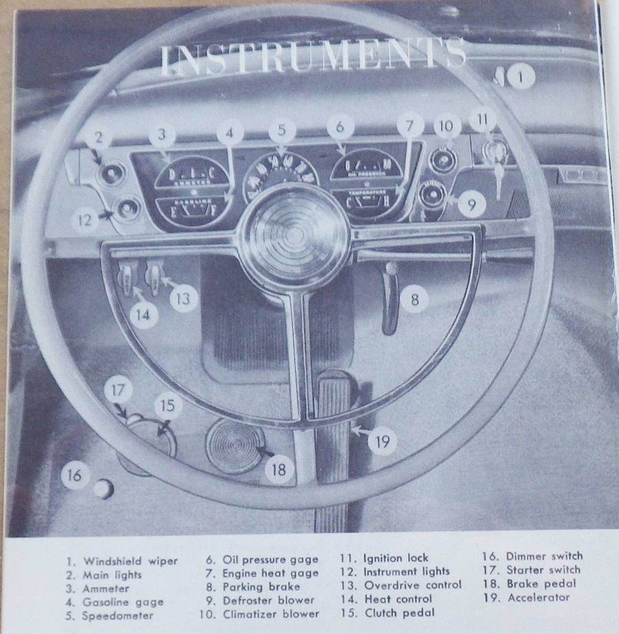 Wiring Diagram For 1965 Studebaker 6 And V8