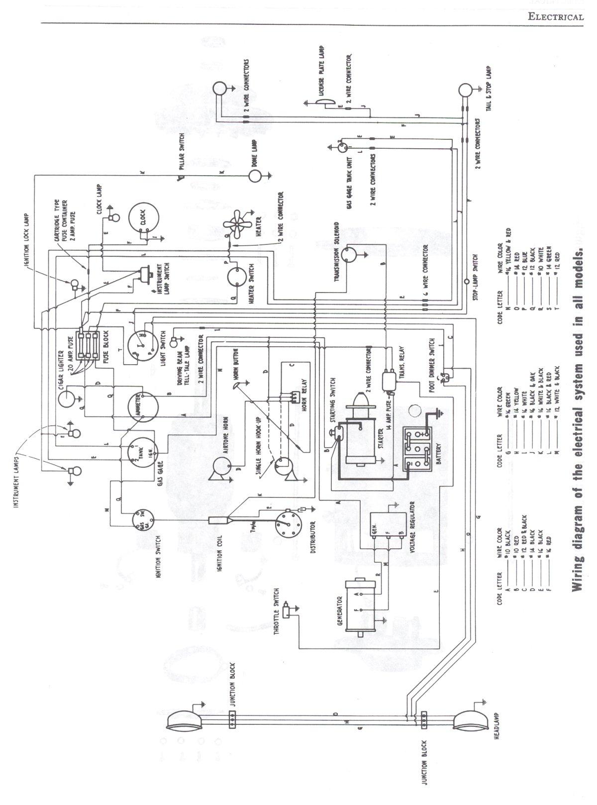 1954 studebaker wiring diagrams