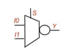 What is CMOS gate logic