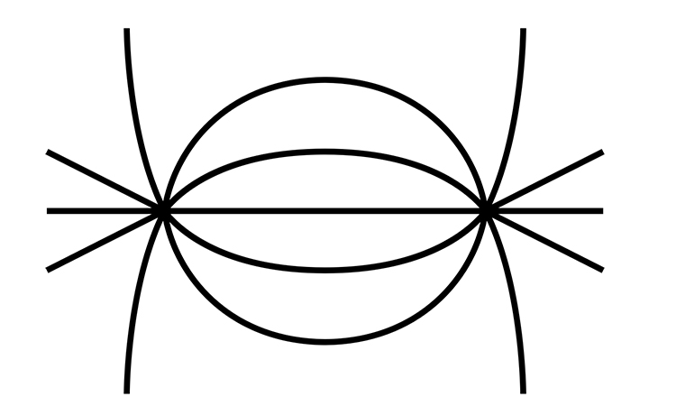 Electromagnetic Fields and Waves: Coulomb law. Electric field