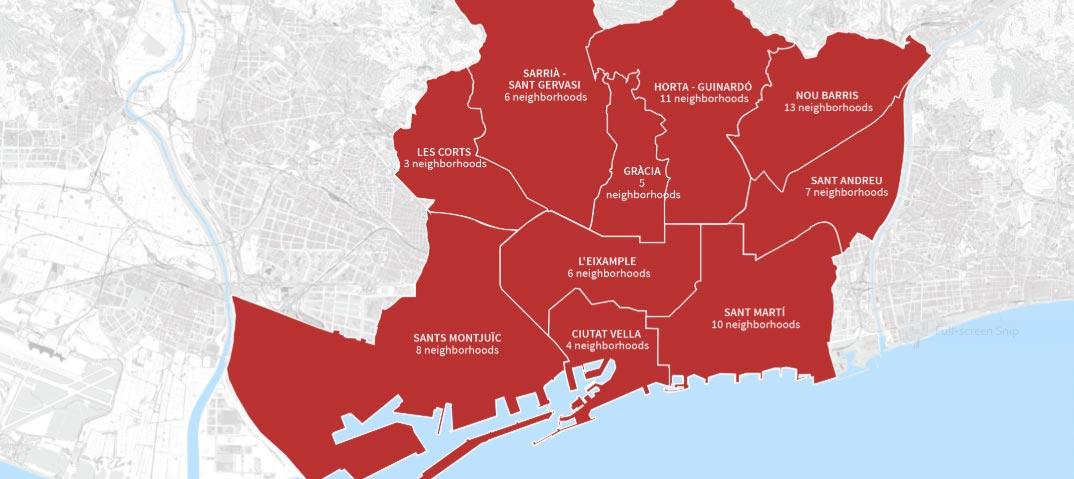 Barcelona's Districts and Neighborhoods