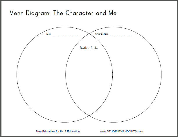 Character Graphic Organizer Printable That are Sly