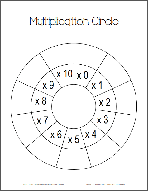 Basic Multiplication Coloring Worksheets Coloring Pages