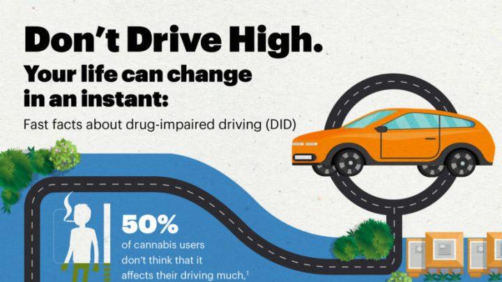 Highway crashes up in states that legalized marijuana