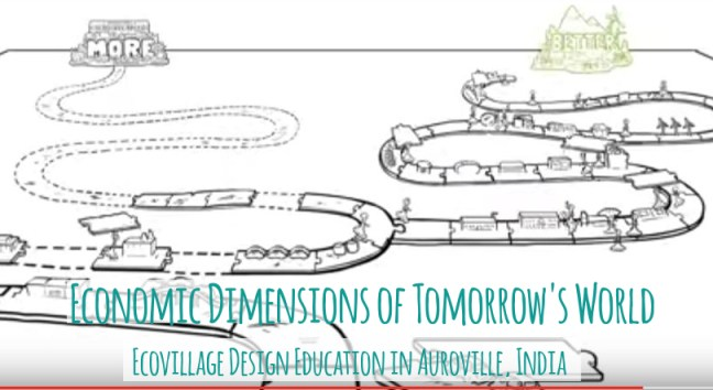 Economic Dimensions of Tomorrow's World