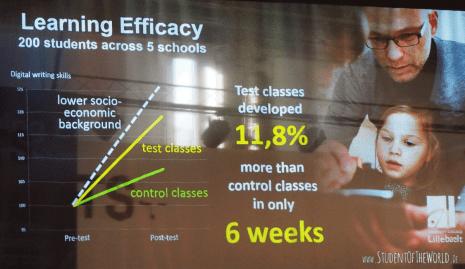 Digital Literacy Aid