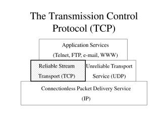 TCP Program
