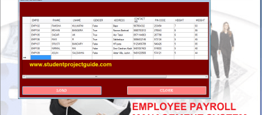 Test Cases For Employee Payroll