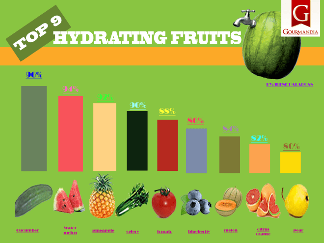 top-9-hydrating-fruits_5107431853bfe